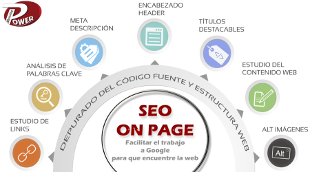 Casos de éxito - Seo On Page Valladolid | PowerMarketing.es
